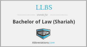 Bachelor of Sharia and Law