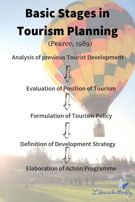Tourism Planning and Development Program